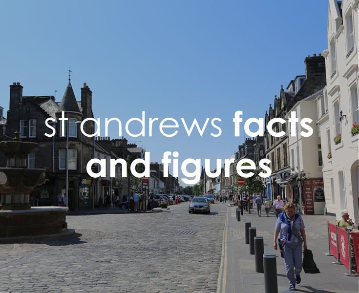 standrewsfacts@2x